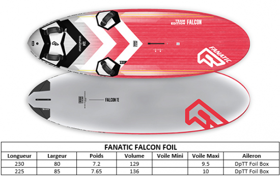 FANATIC_FALCON_TE_FOIL