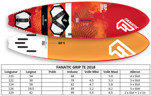 ACTU_FANATIC_GRIP_TE_2018