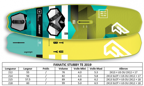 GAMME_FANATIC_STUBBY_2019