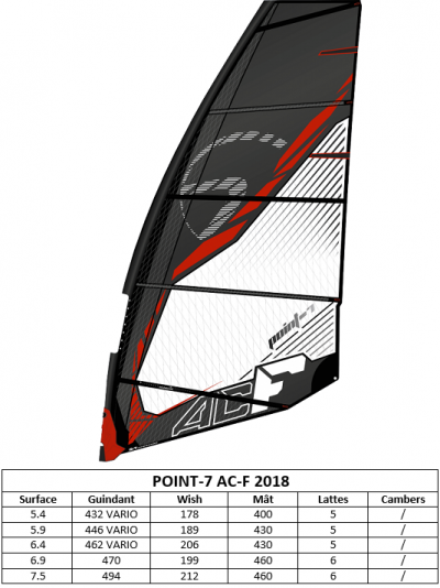 POINT_7_ACF_2018_ACTU
