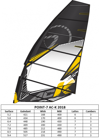 POINT_7_ACK_2018_ACTU