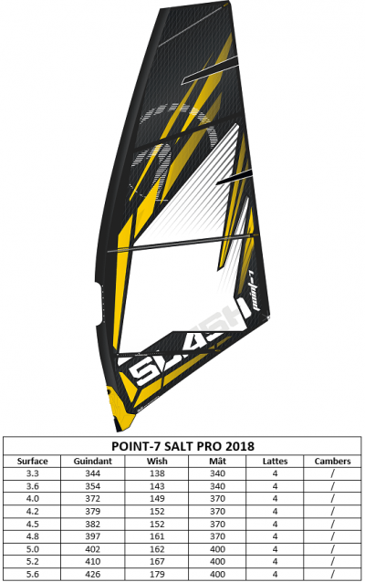 POINT_7_SALT_PRO_2018_ACTU