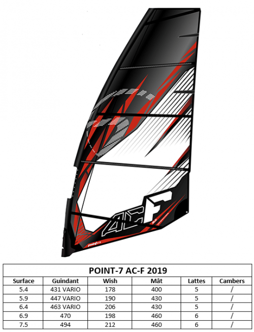 GAMME_POINT_7_ACF_2019