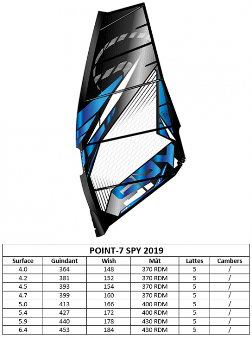 GAMME_POINT_7_SPY_2019