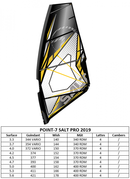 GAMME_POINT_7_SALT_PRO_2019