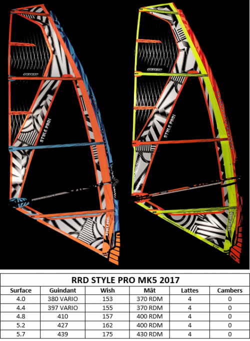 GAMME_STYLE_PRO