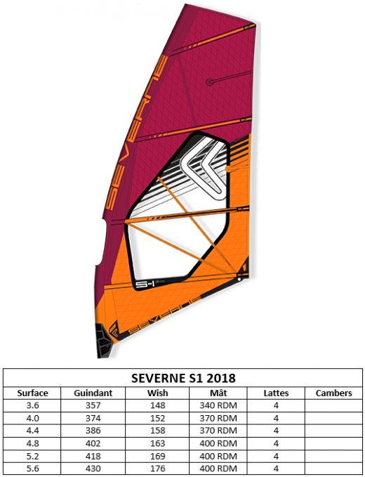 GAMME_SEVERNE_S1_2018
