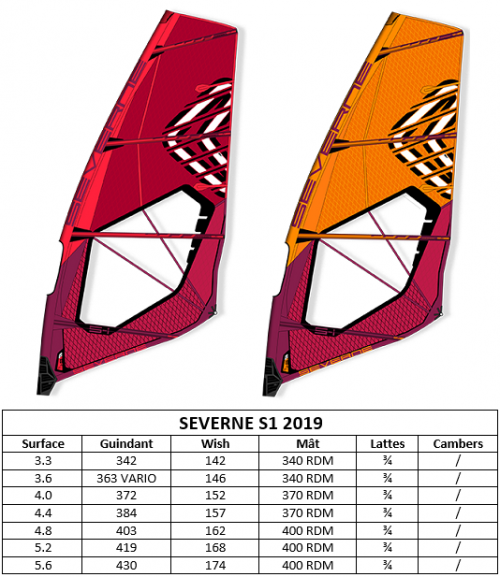 GAMME_SEVERNE_S1_2019