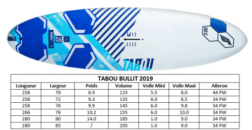 GAMME_TABOU_BULLIT_2019