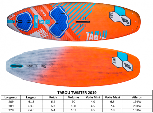 GAMME_TABOU_TWISTER_2019